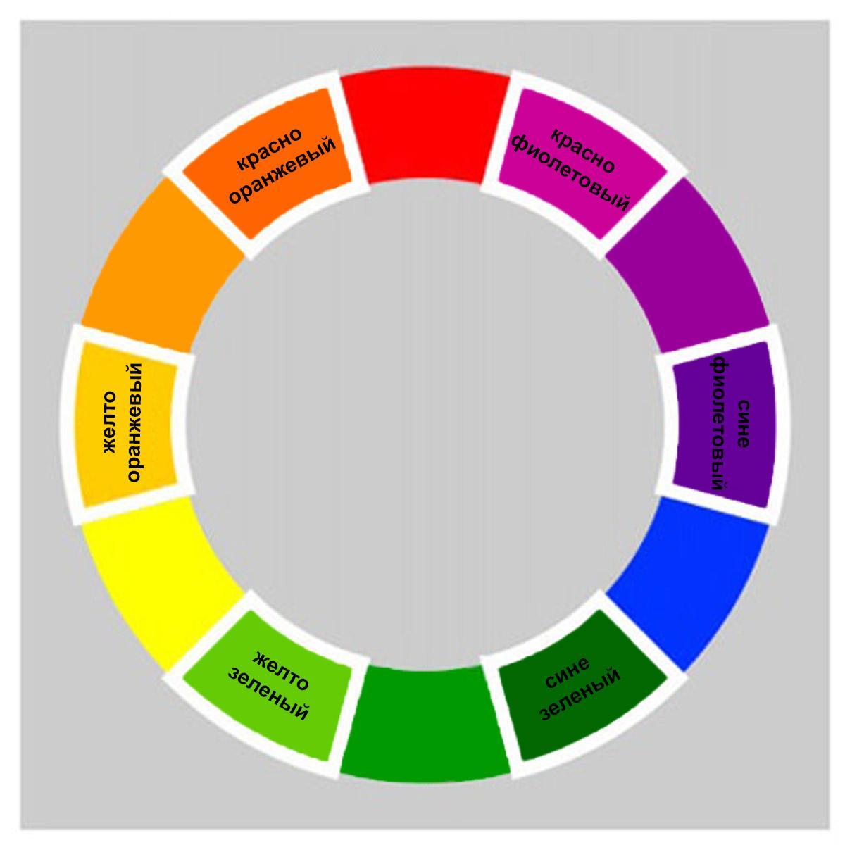 Третичные цвета также называются промежуточными.