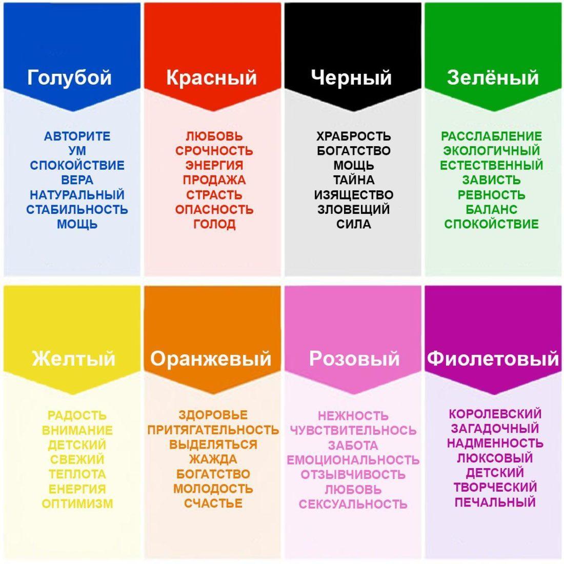 Цвет - это форма невербального общения.