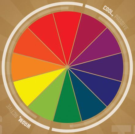 Существует различие между активными и пассивными цветами.