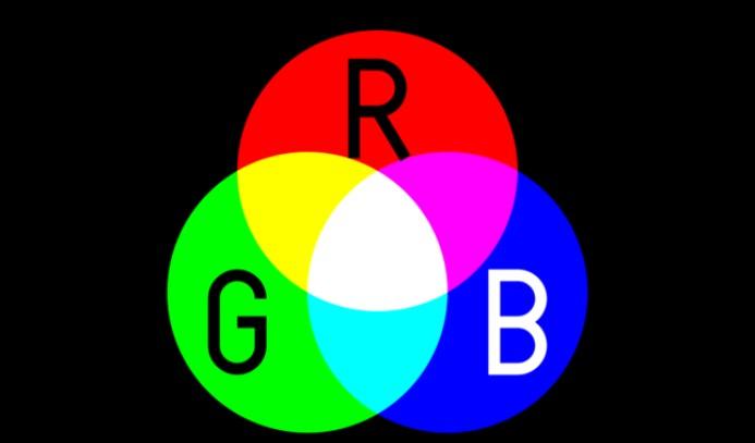 RGB – что это? Принцип работы RGB