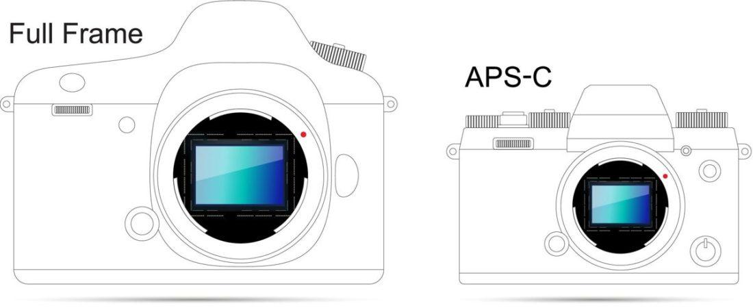 Полнокадровая фотокамера в сравнение с камерой APS-C