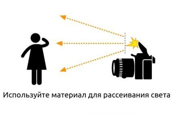 Использование рассеивателя при фотосъёмке