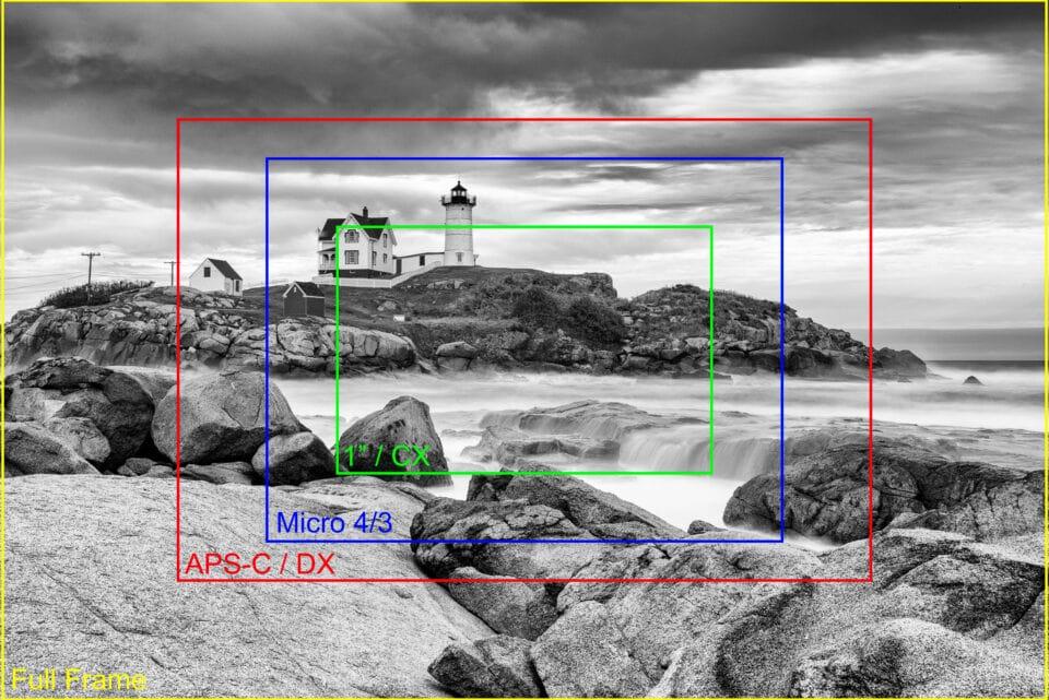 Как изменяется обзор камеры в зависимости от размера сенсора фотоаппарата