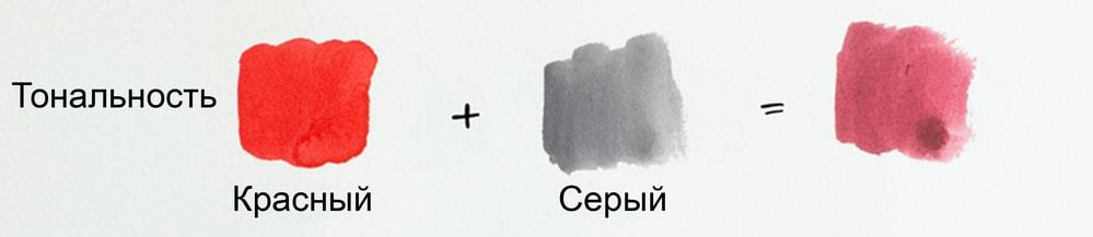 Определение тоннальности цвета