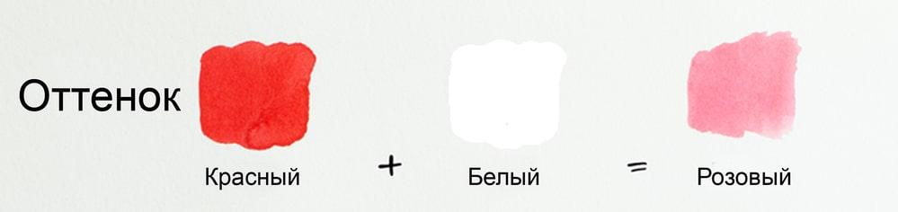 Определение оттенка цвета