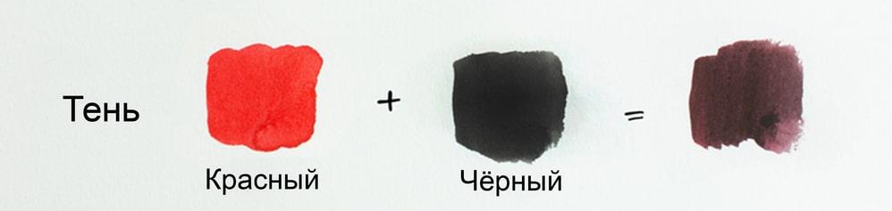 Определение теней в цвете